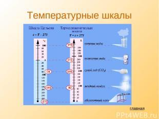 Температурные шкалы главная