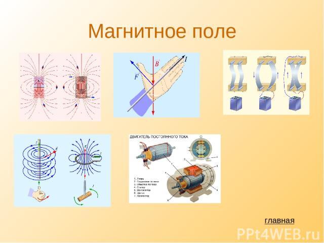 Магнитное поле главная