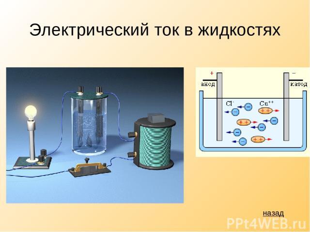 Электрический ток в жидкостях назад