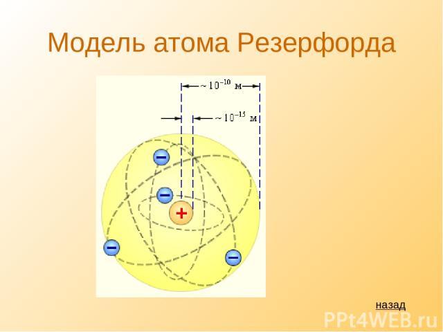 Модель атома Резерфорда назад