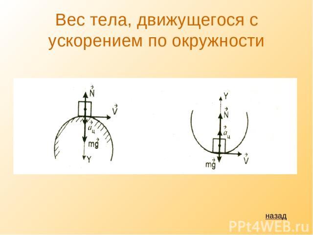 Вес тела, движущегося с ускорением по окружности назад