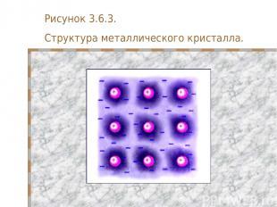 Рисунок 3.6.3. Структура металлического кристалла.
