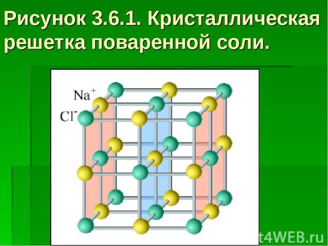 Рисунок 3.6.1. Кристаллическая решетка поваренной соли.
