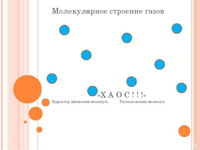 Молекулярное строение газов «Х А О С ! ! !» Характер движения молекул. Расположение молекул.
