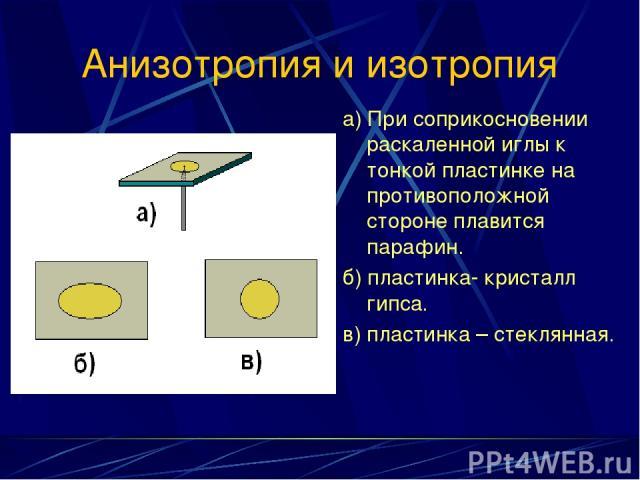 Анизотропия и изотропия а) При соприкосновении раскаленной иглы к тонкой пластинке на противоположной стороне плавится парафин. б) пластинка- кристалл гипса. в) пластинка – стеклянная.