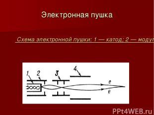 Электронная пушка Схема электронной пушки: 1 — катод; 2 — модулятор; 3 — первый