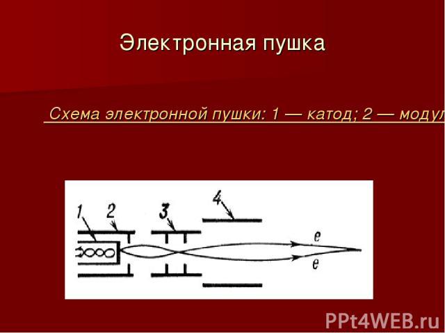 Электронная пушка Схема электронной пушки: 1 — катод; 2 — модулятор; 3 — первый анод; 4 — второй анод; е — траектории электронов.