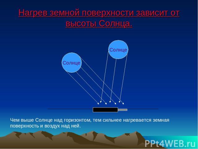 Нагрев земной поверхности зависит от высоты Солнца. Солнце Солнце Чем выше Солнце над горизонтом, тем сильнее нагревается земная поверхность и воздух над ней.