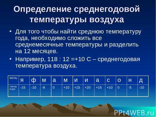Определение среднегодовой температуры воздуха Для того чтобы найти среднюю температуру года, необходимо сложить все среднемесячные температуры и разделить на 12 месяцев. Например, 118 : 12 =+10 С – среднегодовая температура воздуха. месяц я ф м а м …