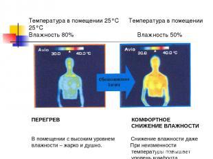Температура в помещении 25°С Температура в помещении 25°С Влажность 80% Влажност