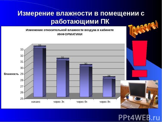 Измерение влажности в помещении с работающими ПК
