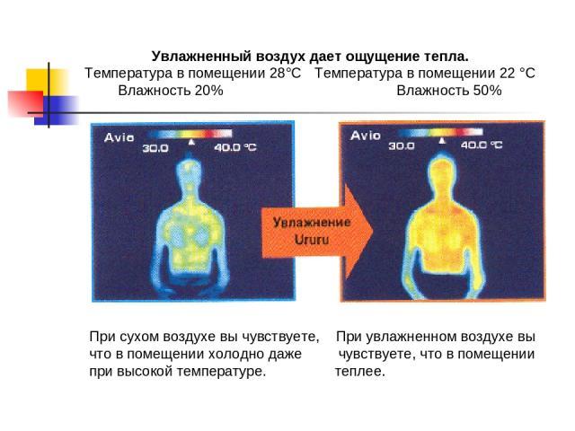 Увлажненный воздух дает ощущение тепла. Температура в помещении 28°С Температура в помещении 22 °С Влажность 20% Влажность 50% При сухом воздухе вы чувствуете, При увлажненном воздухе вы что в помещении холодно даже чувствуете, что в помещении при в…