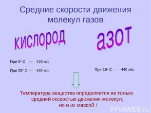 Средние скорости движения молекул газов При 00 С ---- 425 м/с При 200 С ---- 440