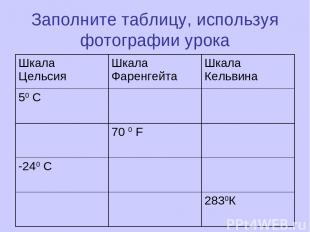 Заполните таблицу, используя фотографии урока Шкала Цельсия Шкала Фаренгейта Шка