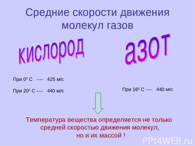 Средние скорости движения молекул газов При 00 С ---- 425 м/с При 200 С ---- 440 м/с При 160 С ---- 440 м/с Температура вещества определяется не только средней скоростью движения молекул, но и их массой !