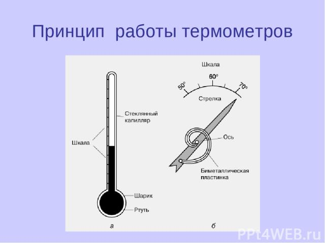 Принцип работы термометров