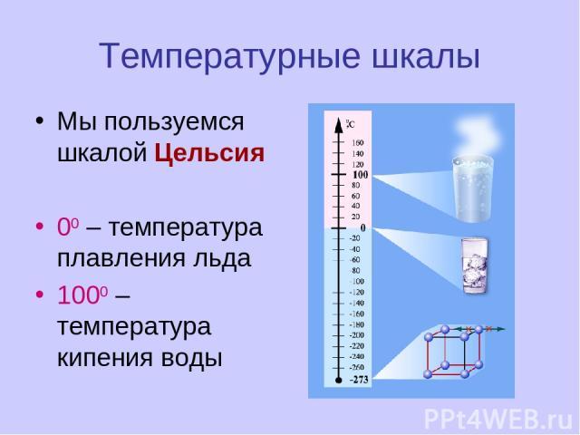 Температурные шкалы Мы пользуемся шкалой Цельсия 00 – температура плавления льда 1000 – температура кипения воды