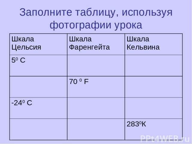 Заполните таблицу, используя фотографии урока Шкала Цельсия Шкала Фаренгейта Шкала Кельвина 50 С 70 0 F -240 С 2830К