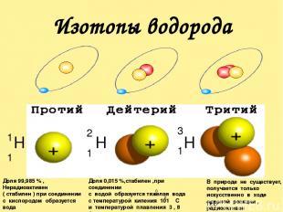 Изотопы водорода Доля 99,985 % , Нерадиоактивен ( стабилен ) при соединении с ки