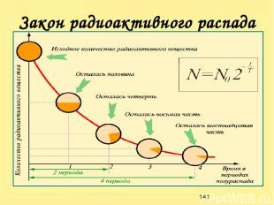 Закон радиоактивного распада Период полураспада Т – интервал времени, в течение