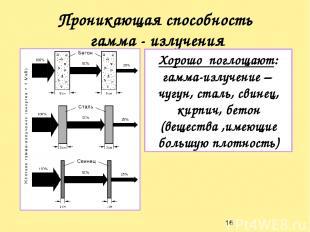 Проникающая способность гамма - излучения Хорошо поглощают: гамма-излучение – чу