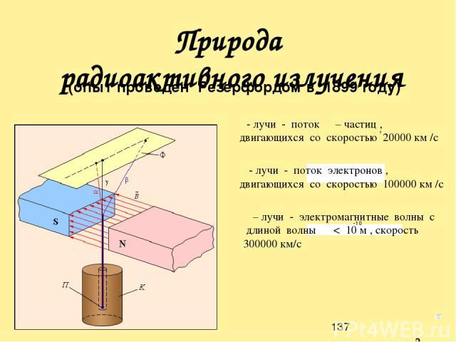 Природа радиоактивного излучения скорость до 1000000км/с (опыт проведен Резерфордом в 1899 году) , α- лучи - поток α – частиц , двигающихся со скоростью 20000 км /c β- лучи - поток электронов , двигающихся со скоростью 100000 км /c γ – лучи - электр…