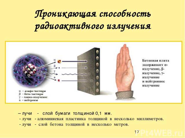 Проникающая способность радиоактивного излучения λ – лучи - слой бумаги толщиной 0,1 мм. β - лучи - алюминиевая пластинка толщиной в несколько миллиметров. γ - лучи - слой бетона толщиной в несколько метров.