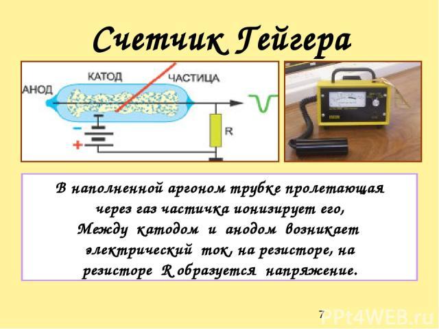 Счетчик Гейгера В наполненной аргоном трубке пролетающая через газ частичка ионизирует его, Между катодом и анодом возникает электрический ток, на резисторе, на резисторе R образуется напряжение.