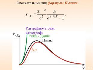 Окончательный вид формулы Планка Рэлей - Джинс Вин Планк Ультрафиолетовая катаст