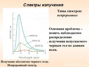 Спектры излучения Типы спектров: непрерывные Излучение абсолютно черного тела. Н