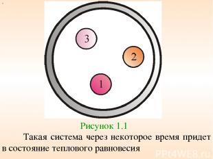Рисунок 1.1 Такая система через некоторое время придет в состояние теплового рав