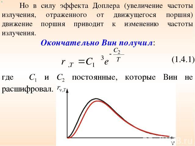 Но в силу эффекта Доплера (увеличение частоты излучения, отраженного от движущегося поршня) движение поршня приводит к изменению частоты излучения. Окончательно Вин получил: (1.4.1) где С1 и С2 постоянные, которые Вин не расшифровал. . х