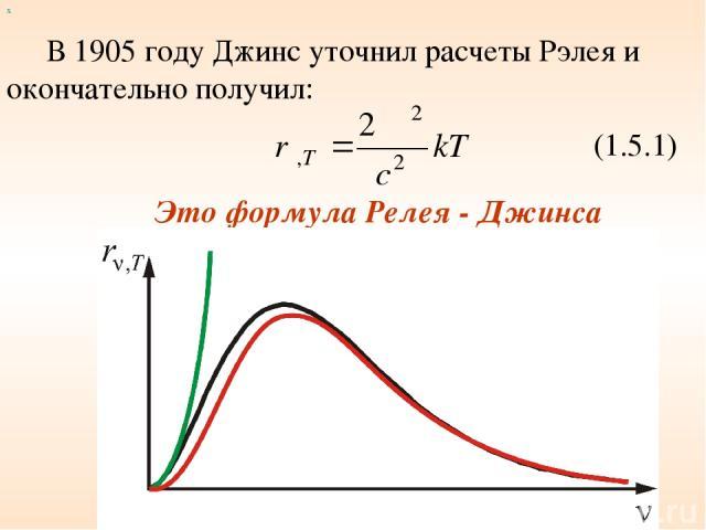 В 1905 году Джинс уточнил расчеты Рэлея и окончательно получил: (1.5.1) Это формула Релея - Джинса х