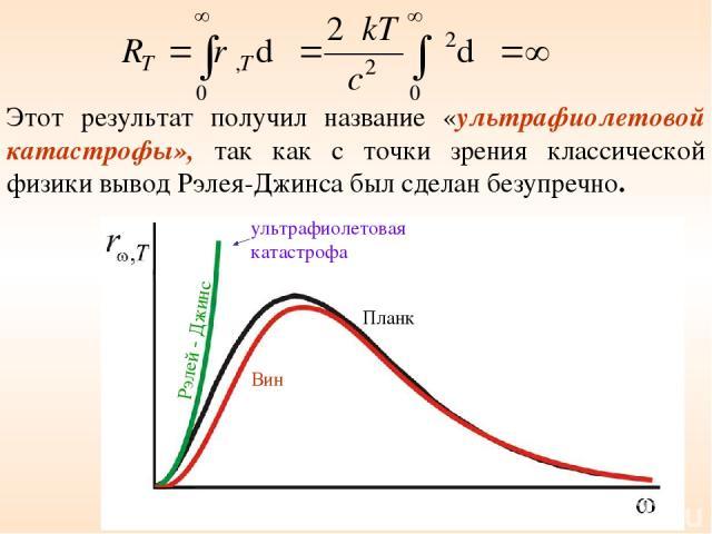 * . Рэлей - Джинс Вин Планк ультрафиолетовая катастрофа Этот результат получил название «ультрафиолетовой катастрофы», так как с точки зрения классической физики вывод Рэлея-Джинса был сделан безупречно.