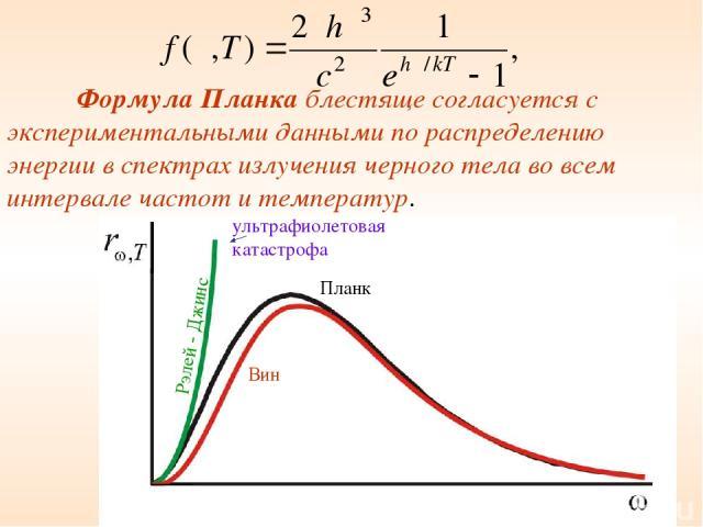 * . Рэлей - Джинс Вин Планк ультрафиолетовая катастрофа Формула Планка блестяще согласуется с экспериментальными данными по распределению энергии в спектрах излучения черного тела во всем интервале частот и температур.