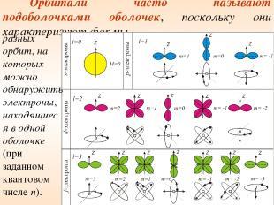 Орбитали часто называют подоболочками оболочек, поскольку они характеризуют форм