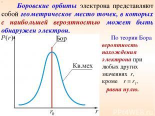 х Боровские орбиты электрона представляют собой геометрическое место точек, в ко