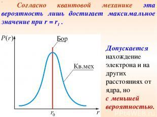 х Согласно квантовой механике эта вероятность лишь достигает максимальное значен