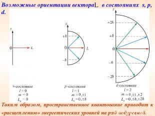 х Таким образом, пространственное квантование приводит к «расщеплению» энергетич