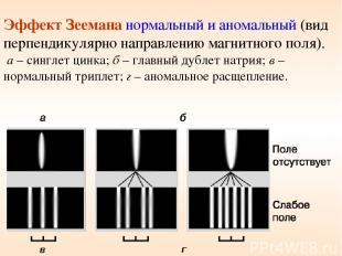 Эффект Зеемана нормальный и аномальный (вид перпендикулярно направлению магнитно