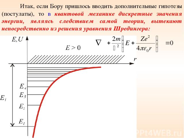 Итак, если Бору пришлось вводить дополнительные гипотезы (постулаты), то в квантовой механике дискретные значения энергии, являясь следствием самой теории, вытекают непосредственно из решения уравнения Шредингера: