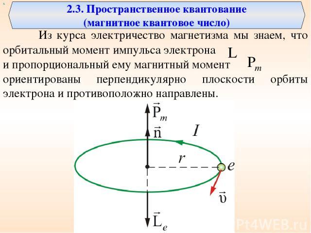 Из курса электричество магнетизма мы знаем, что орбитальный момент импульса электрона и пропорциональный ему магнитный момент ориентированы перпендикулярно плоскости орбиты электрона и противоположно направлены. х 2.3. Пространственное квантование (…