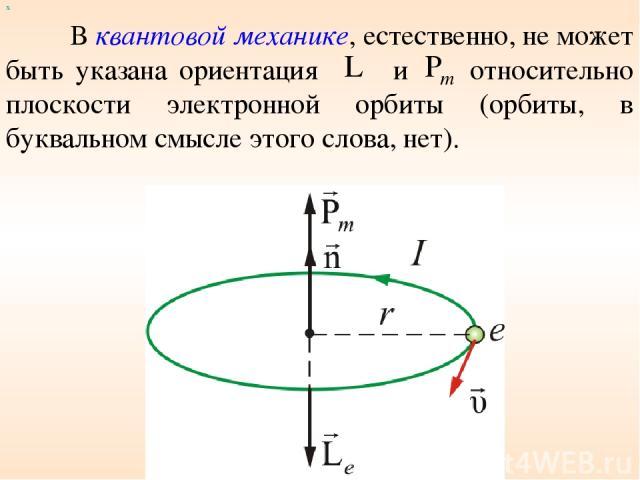 В квантовой механике, естественно, не может быть указана ориентация и относительно плоскости электронной орбиты (орбиты, в буквальном смысле этого слова, нет). х