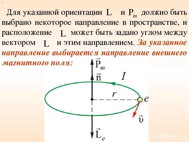 Для указанной ориентации и должно быть выбрано некоторое направление в пространстве, и расположение может быть задано углом между вектором и этим направлением. За указанное направление выбирается направление внешнего магнитного поля: х