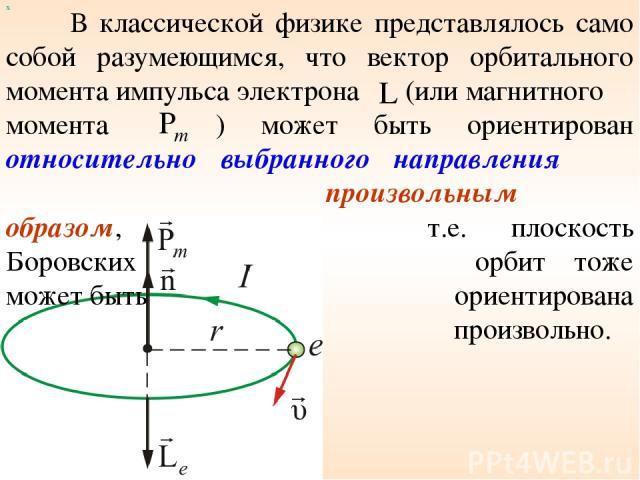 В классической физике представлялось само собой разумеющимся, что вектор орбитального момента импульса электрона (или магнитного момента ) может быть ориентирован относительно выбранного направления произвольным образом, т.е. плоскость Боровских орб…