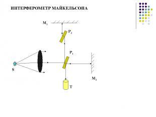 ИНТЕРФЕРОМЕТР МАЙКЕЛЬСОНА М1 М2 S P1 P2 Т