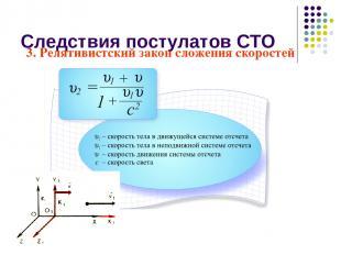 Следствия постулатов СТО 3. Релятивистский закон сложения скоростей