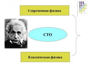 Современная физика Классическая физика СТО