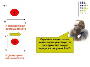 Х Y О + А Неподвижная система отсчета Б Движущаяся система отсчета Сделайте выво