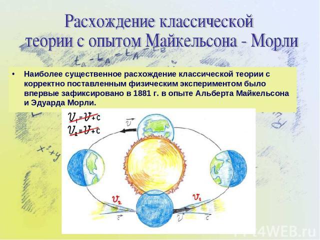 Наиболее существенное расхождение классической теории с корректно поставленным физическим экспериментом было впервые зафиксировано в 1881 г. в опыте Альберта Майкельсона и Эдуарда Морли.